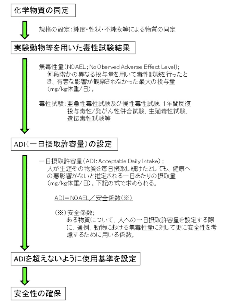 f:id:hirokimiyagi:20210728021158j:image