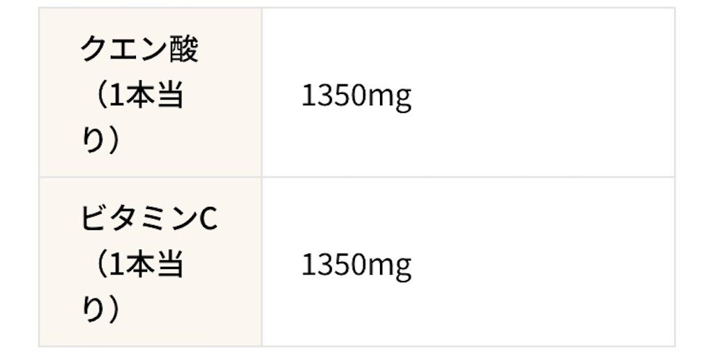f:id:hirokimiyagi:20210729224905j:image