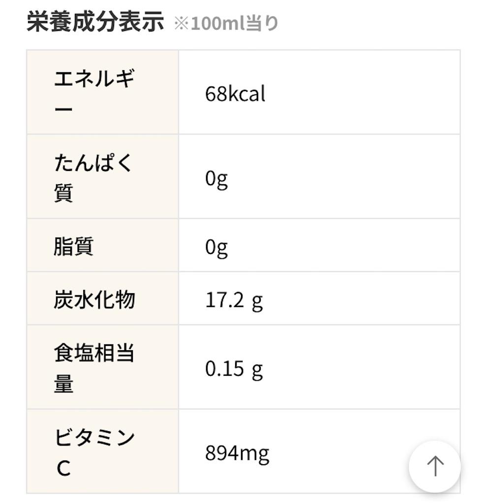 f:id:hirokimiyagi:20210729231906j:image