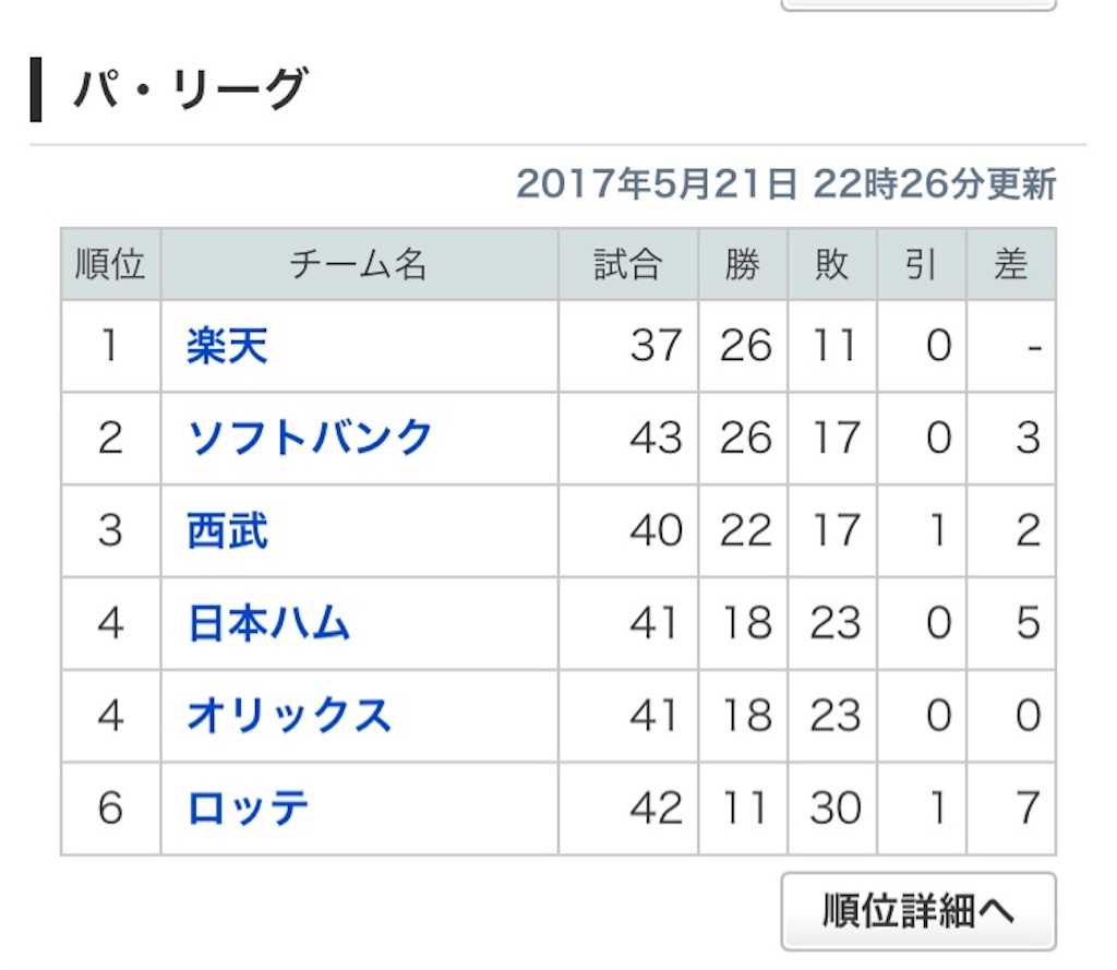 f:id:hirokitajima1192:20170523012944j:image