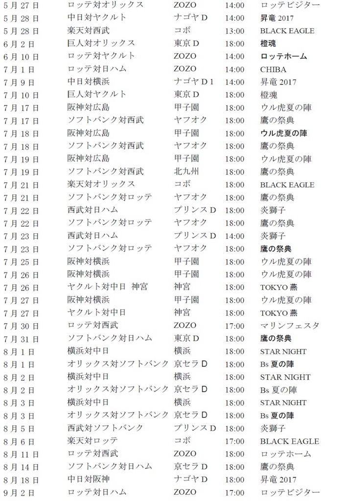 f:id:hirokitajima1192:20170523185533j:image