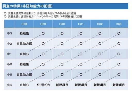 f:id:hirokiyokoyama:20180528232732j:image