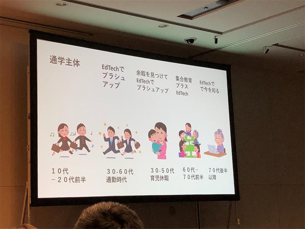 f:id:hirokiyokoyama:20181105190515j:image