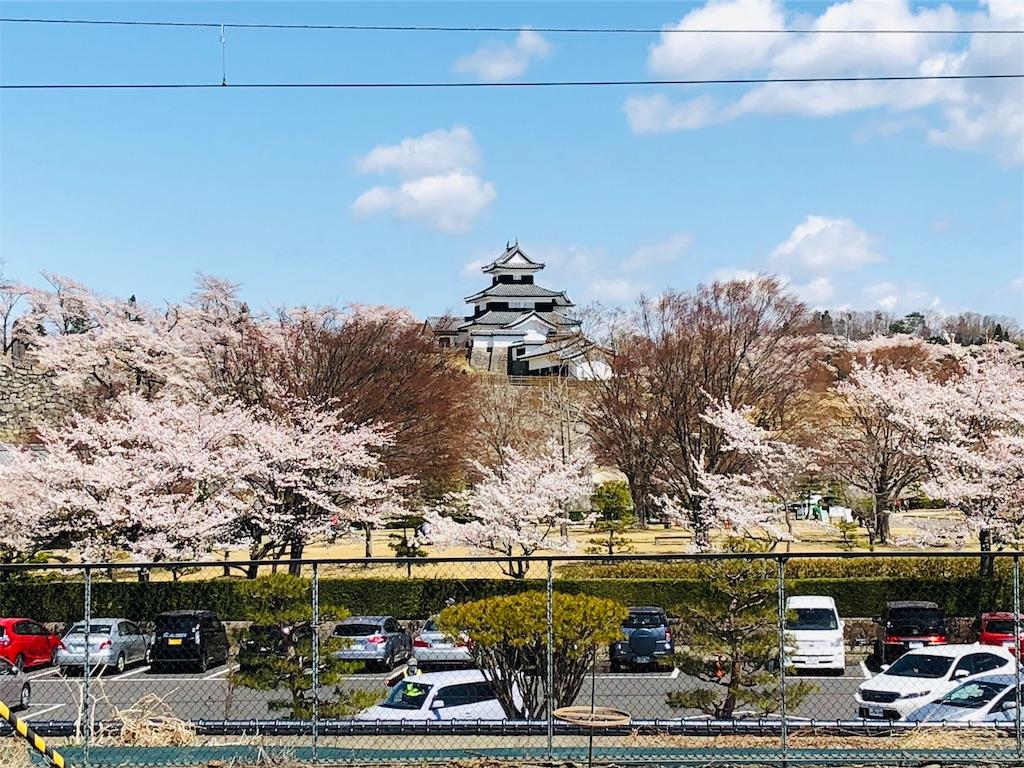 f:id:hirokiyokoyama:20190415194313j:image