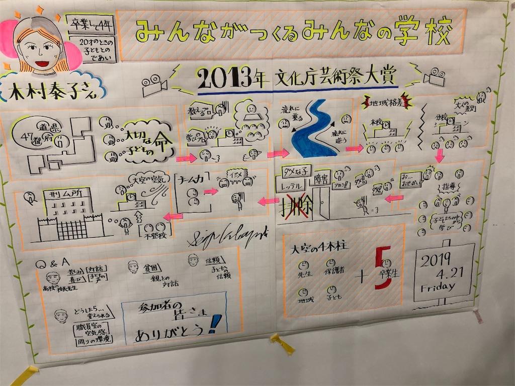 f:id:hirokiyokoyama:20190422133805j:image