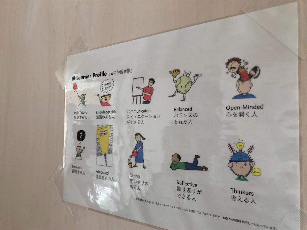 f:id:hirokiyokoyama:20190527182724j:image