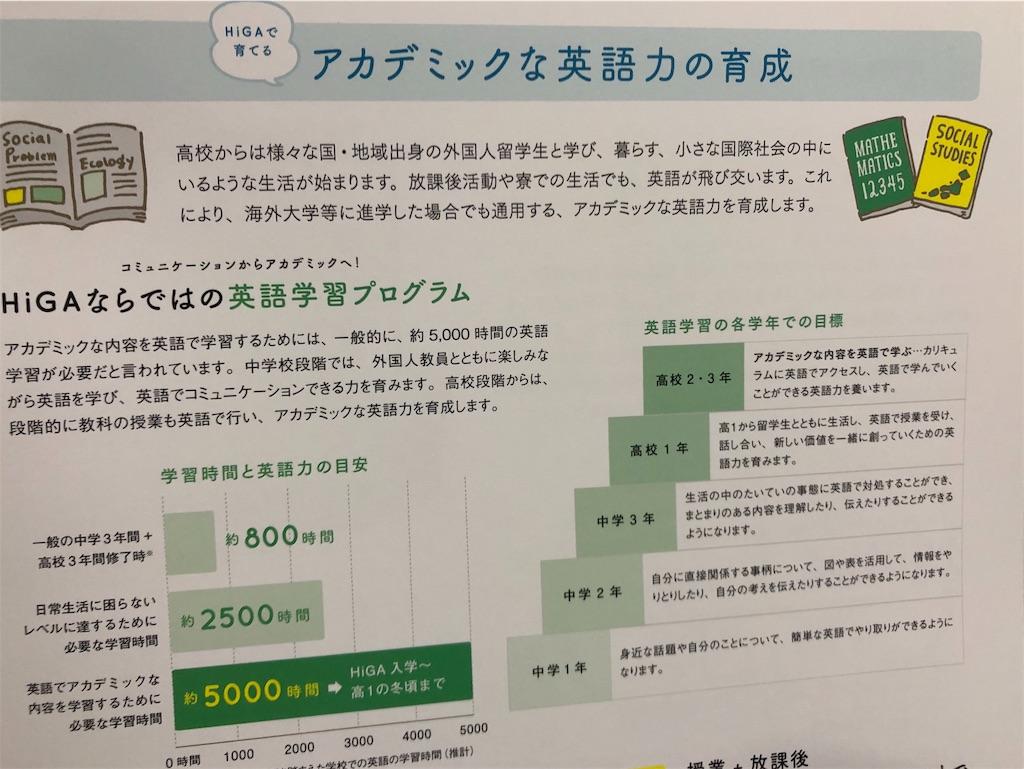 f:id:hirokiyokoyama:20190602123111j:image