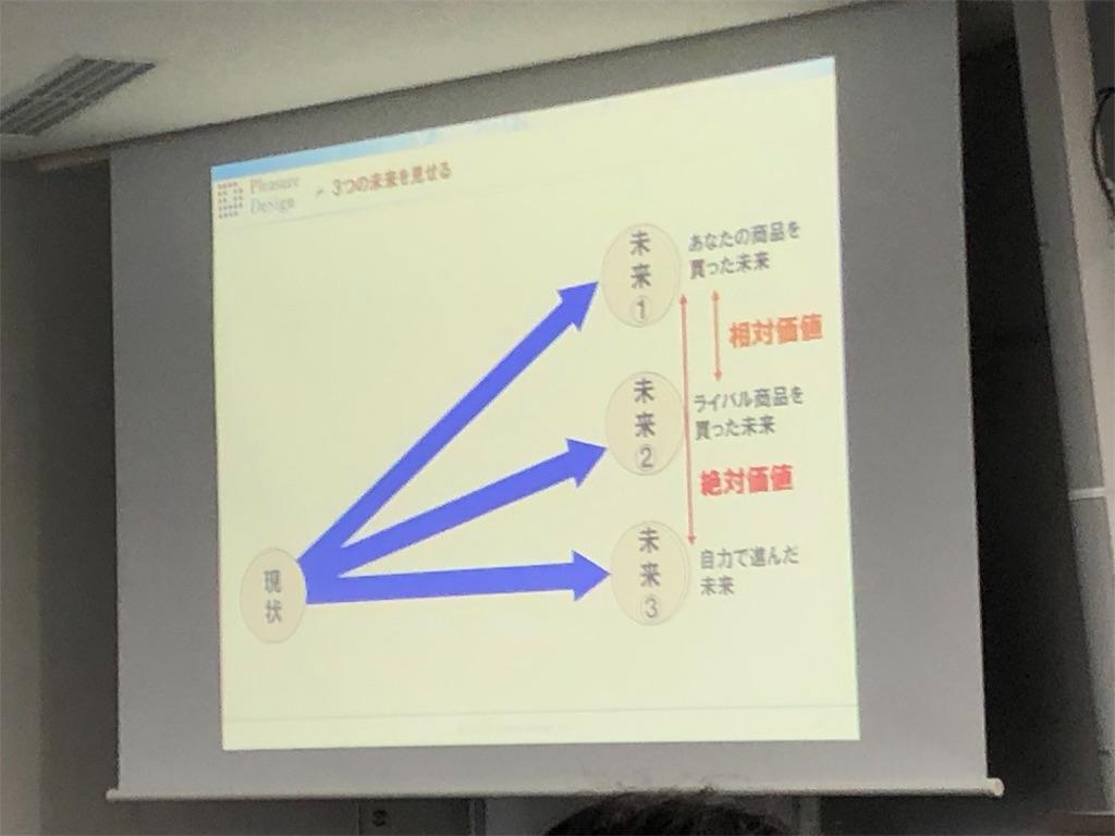 f:id:hirokiyokoyama:20190617094930j:image