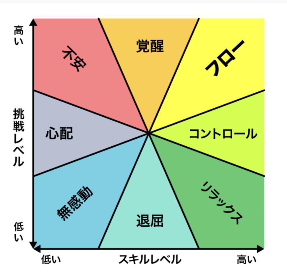 f:id:hiroko0731:20190719144306j:plain