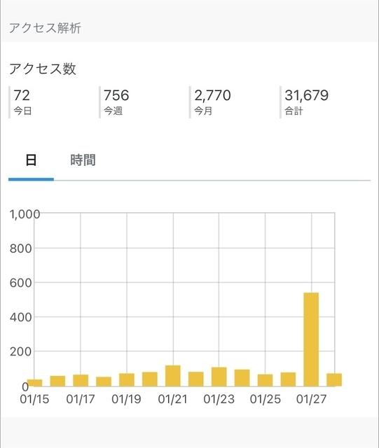 f:id:hiroko_ny:20210203221820j:plain