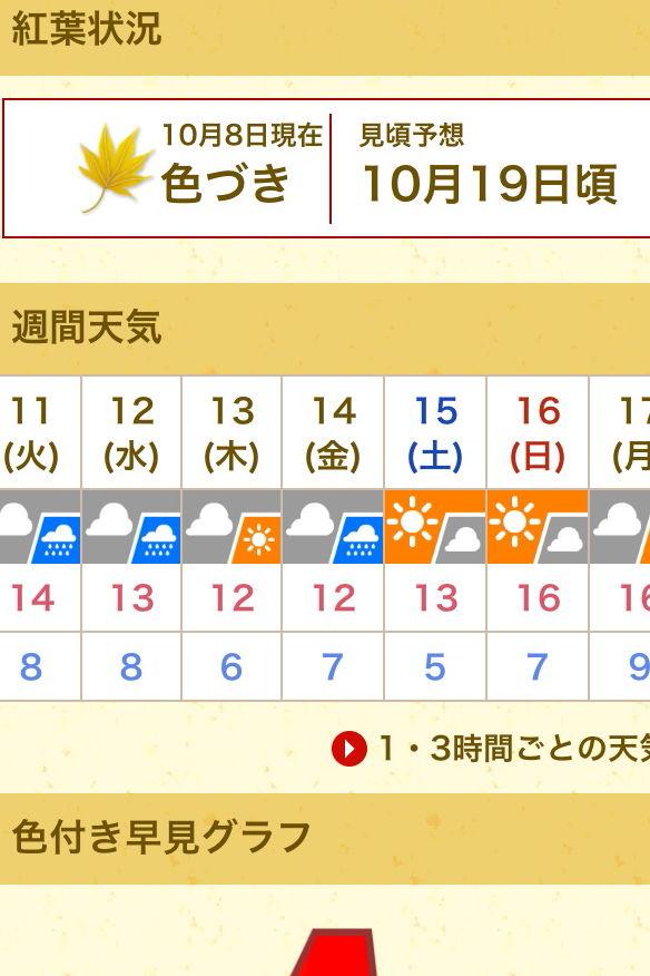 f:id:hirokows:20161011235007j:plain