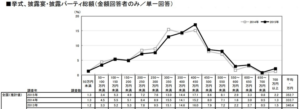 f:id:hirokun1735:20151224231855j:plain