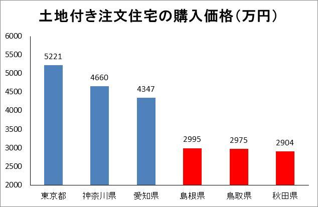 f:id:hirokun1735:20151231002037j:plain