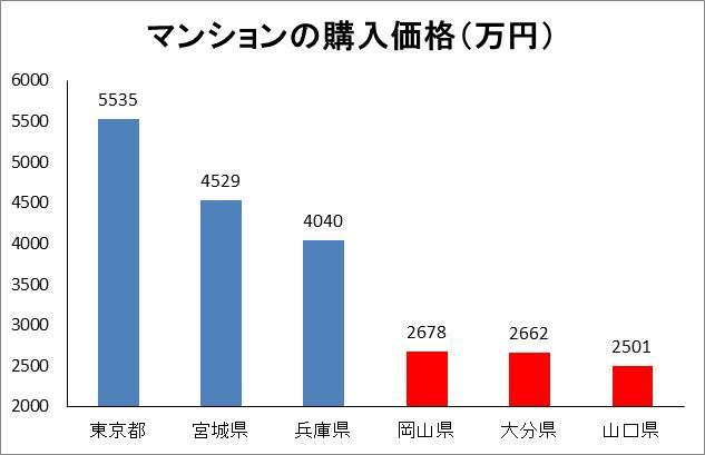 f:id:hirokun1735:20151231002107j:plain