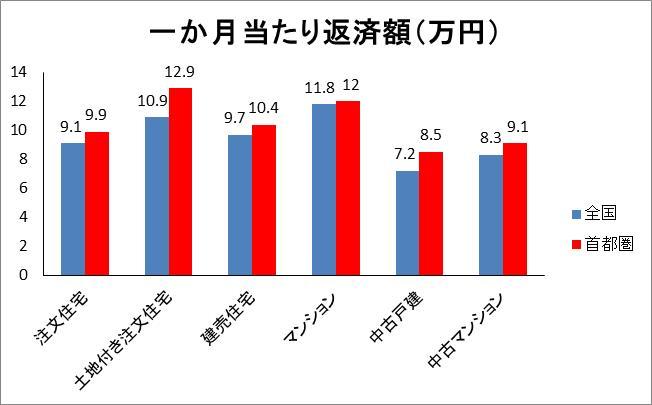 f:id:hirokun1735:20151231003557j:plain