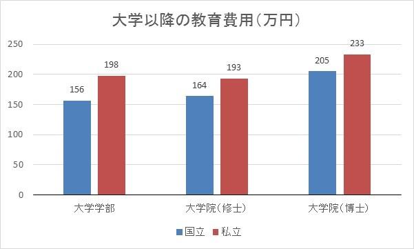 f:id:hirokun1735:20160105174005j:plain