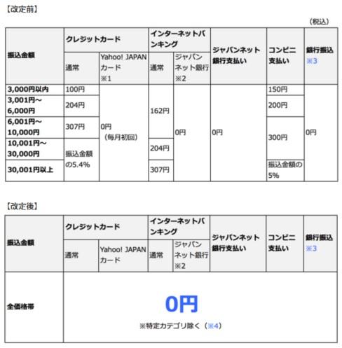 f:id:hirokun1735:20160124035522j:plain