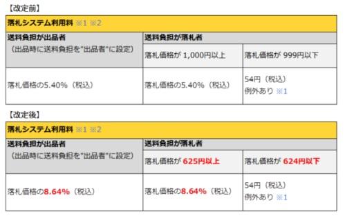 f:id:hirokun1735:20160124042210j:plain