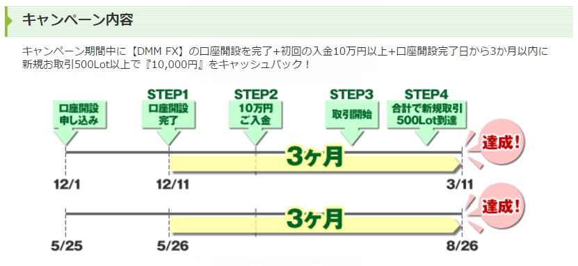 f:id:hirokun1735:20170215195614j:plain