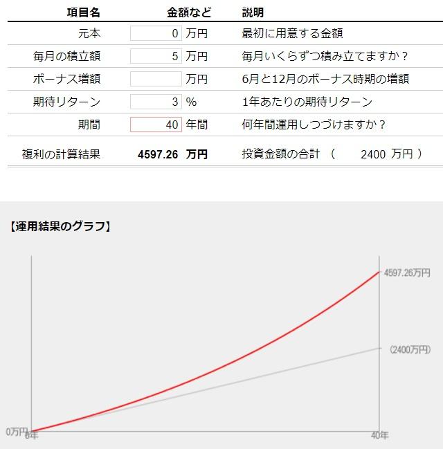 f:id:hirokun1735:20170916220638j:plain