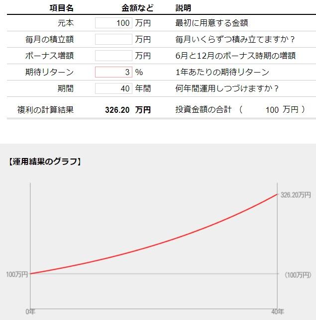 f:id:hirokun1735:20170916223821j:plain