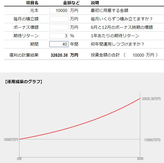 f:id:hirokun1735:20170916224200j:plain