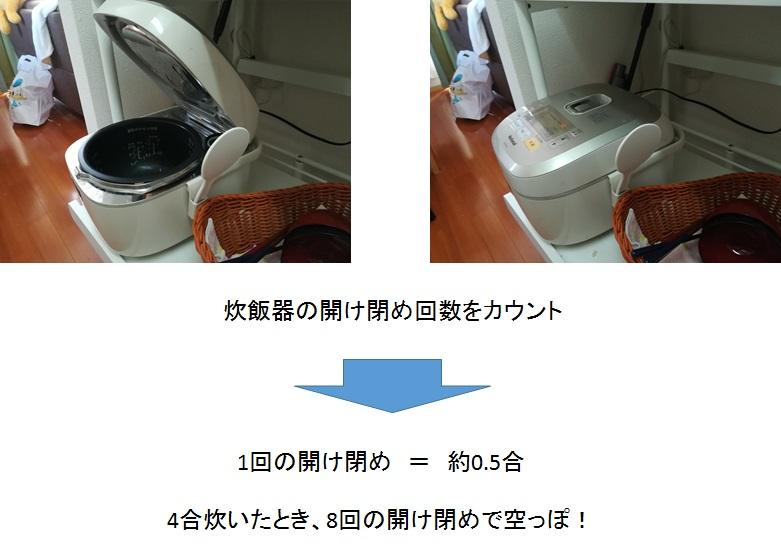 f:id:hirokun1735:20180303141501j:plain