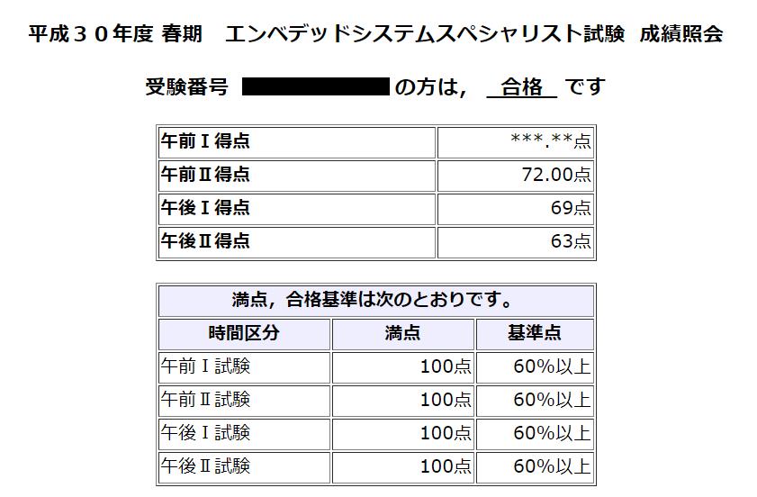 f:id:hirokun1735:20180623001444p:plain