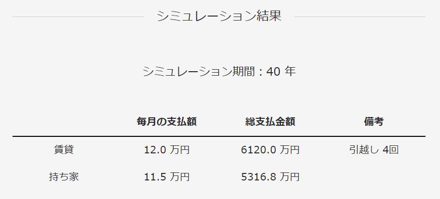 f:id:hirokun1735:20180729130024p:plain