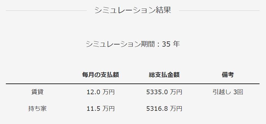 f:id:hirokun1735:20180729131359p:plain