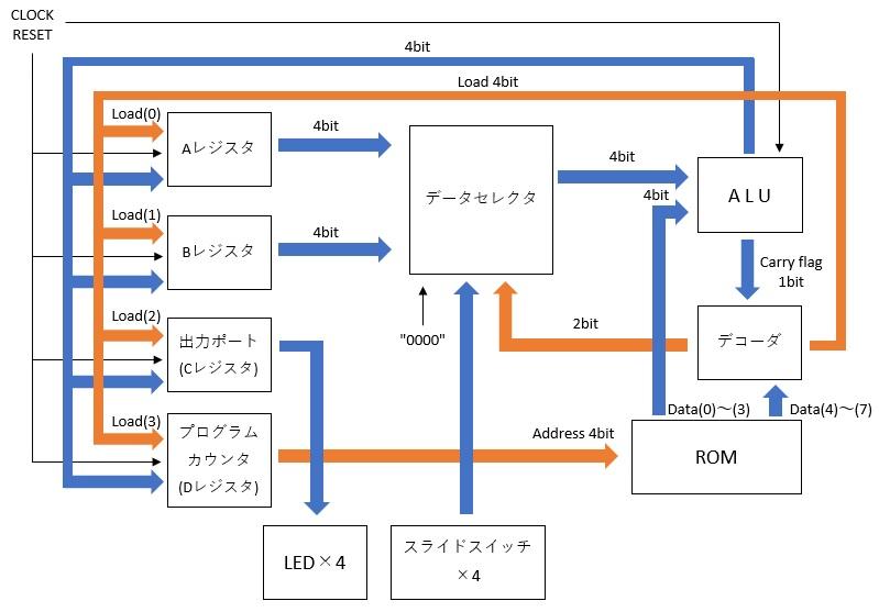 f:id:hirokun1735:20190103213506j:plain