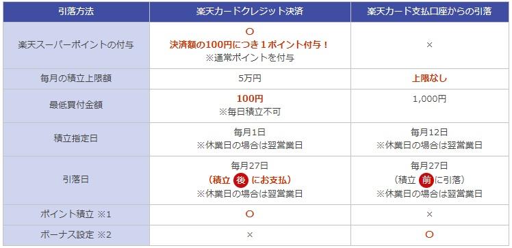 f:id:hirokun1735:20190325225533j:plain