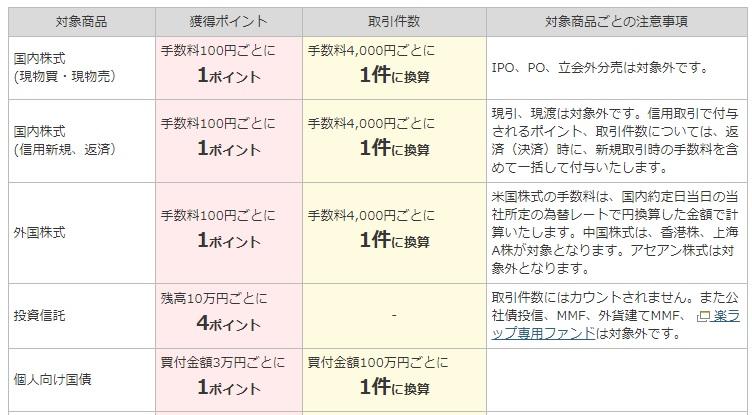 f:id:hirokun1735:20190327211319j:plain