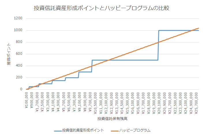 f:id:hirokun1735:20190327214159j:plain
