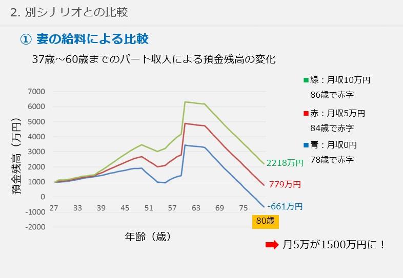 f:id:hirokun1735:20190328230912j:plain
