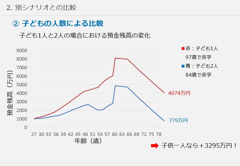 f:id:hirokun1735:20190328231737j:plain