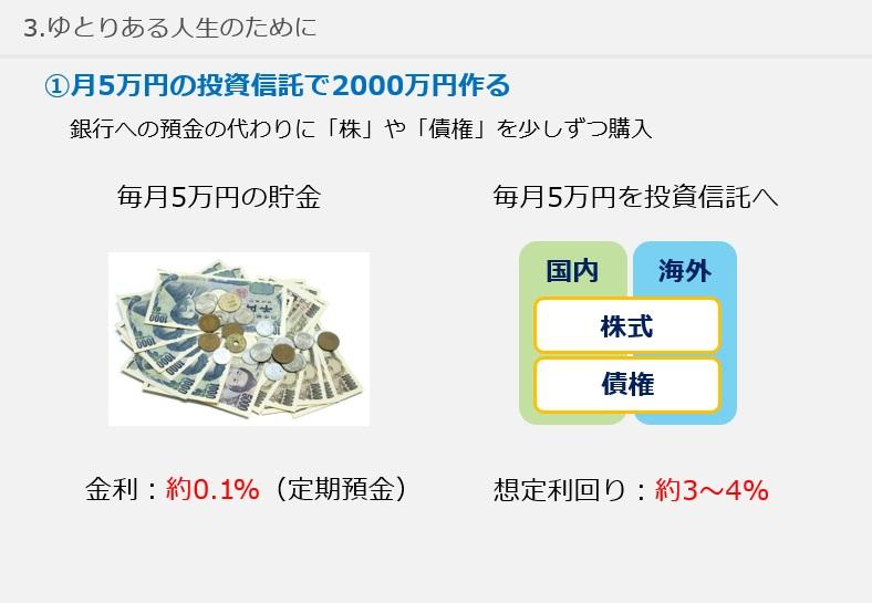 f:id:hirokun1735:20190328233039j:plain
