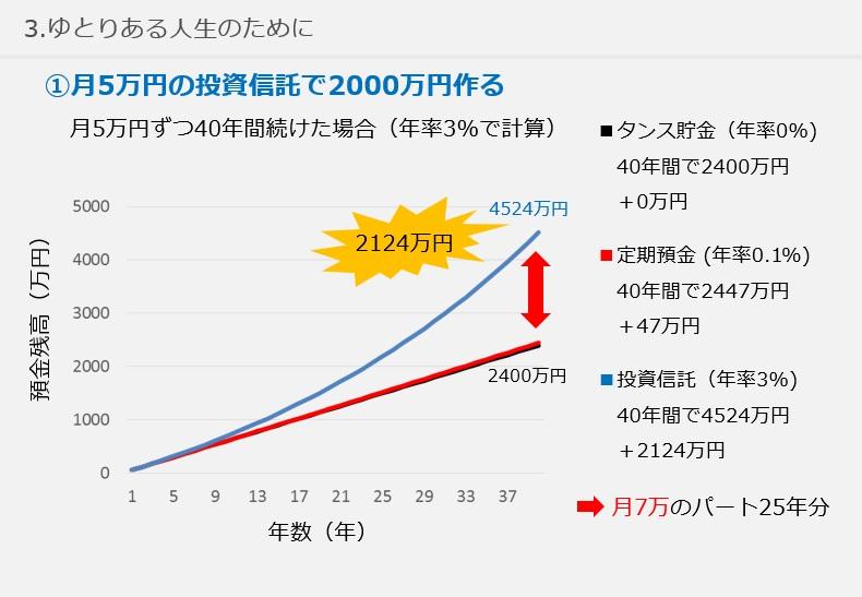 f:id:hirokun1735:20190328233348j:plain