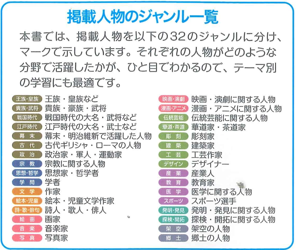 f:id:hirokyou:20160803134023p:plain