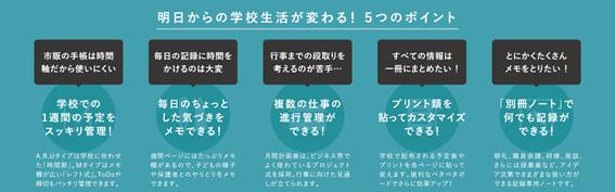 f:id:hirokyou:20161026152301p:plain