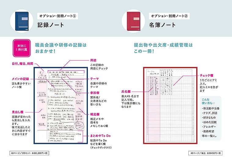 f:id:hirokyou:20161026162647p:plain