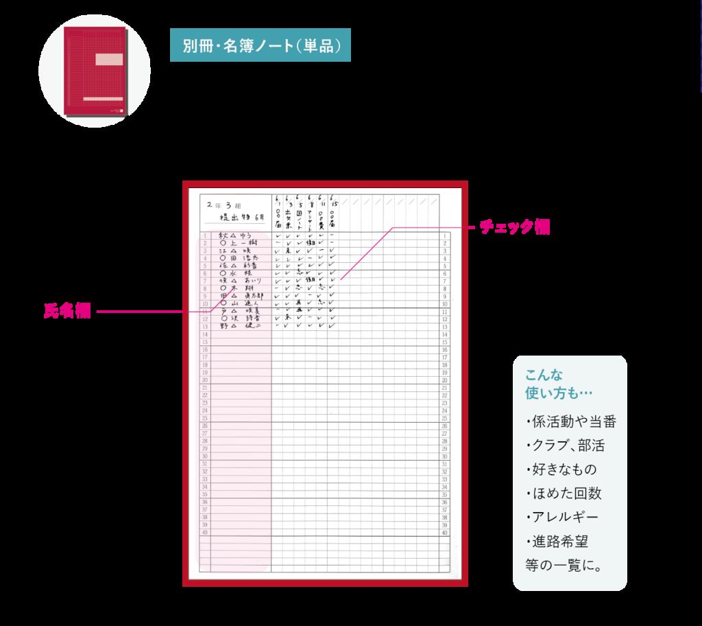 f:id:hirokyou:20171017170259p:plain