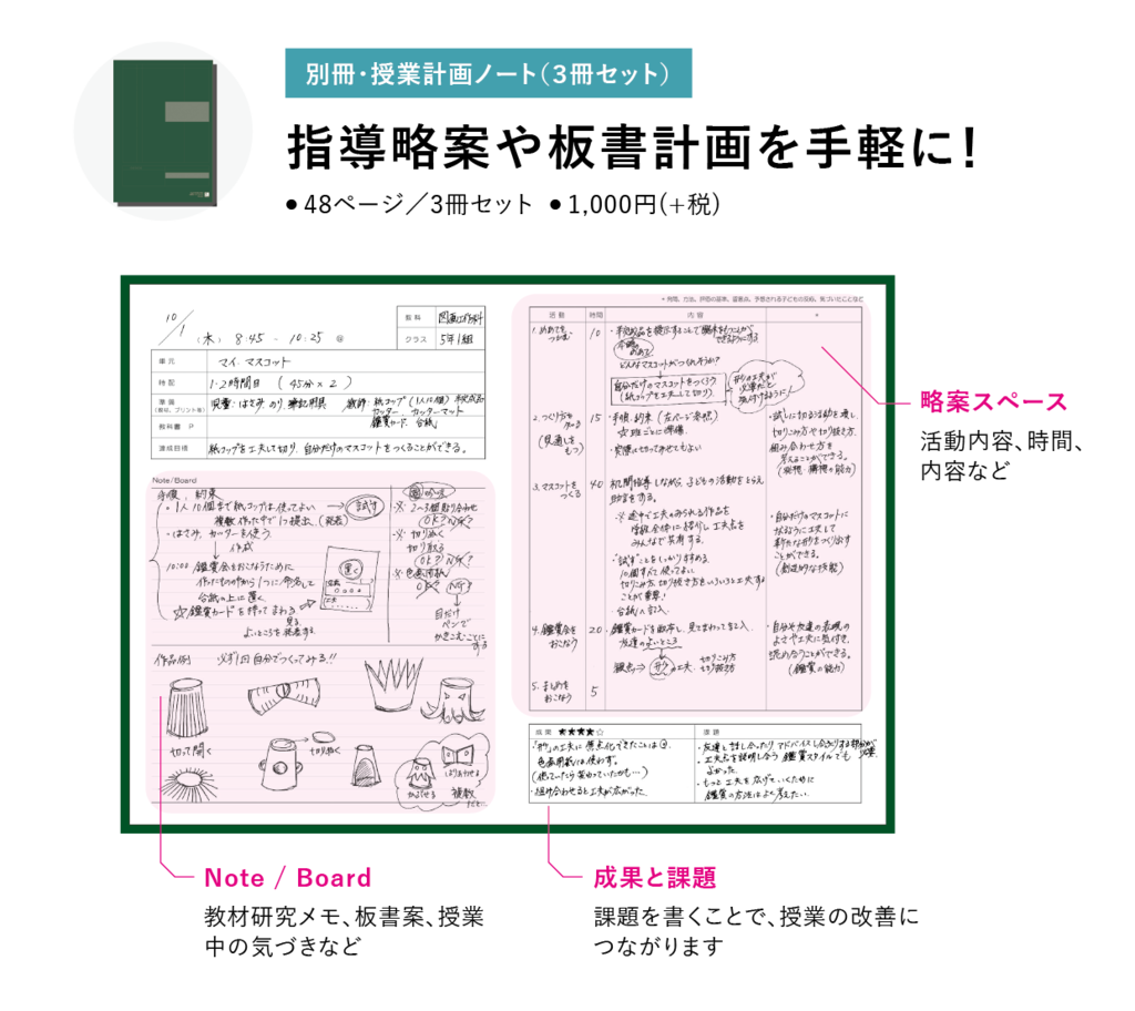f:id:hirokyou:20171017170305p:plain