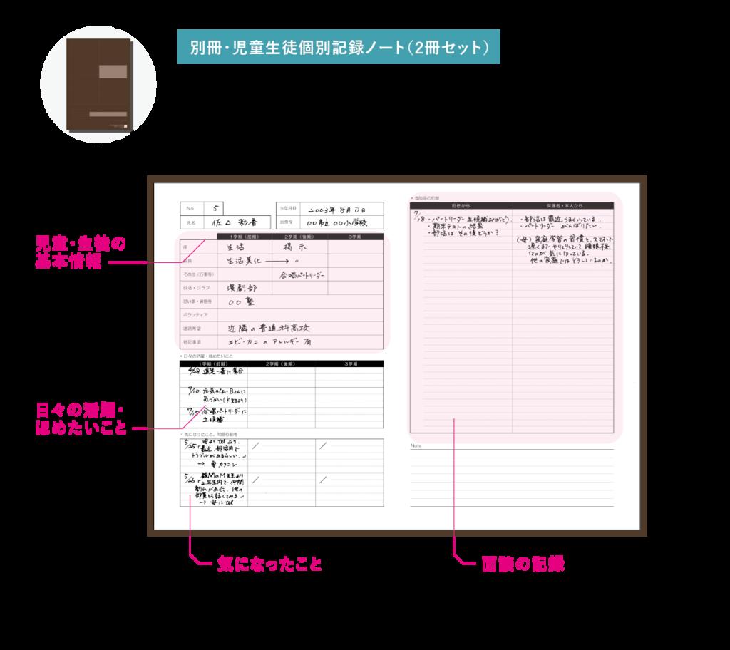 f:id:hirokyou:20171017170317p:plain