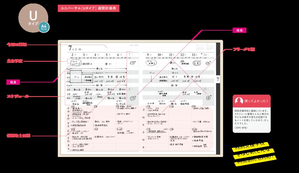 f:id:hirokyou:20171017170515p:plain