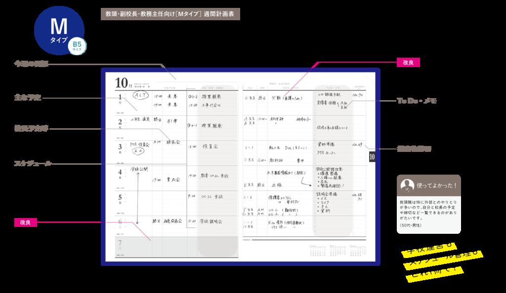 f:id:hirokyou:20171017170528p:plain