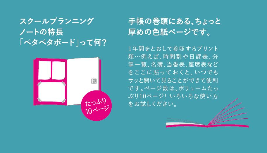 f:id:hirokyou:20171017170604p:plain