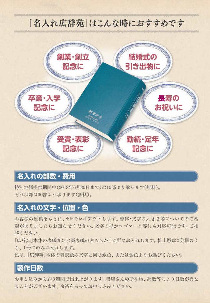 f:id:hirokyou:20171215184620p:plain