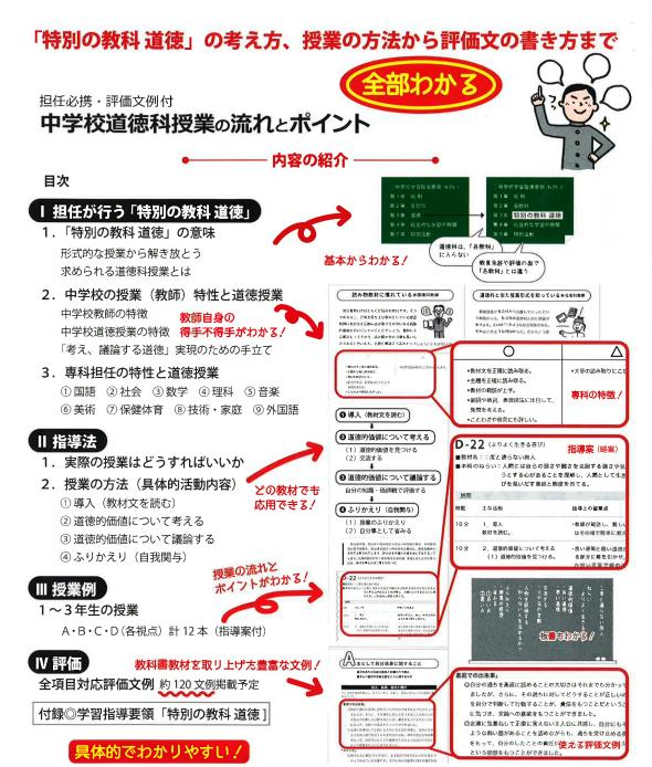 f:id:hirokyou:20181116100245p:plain