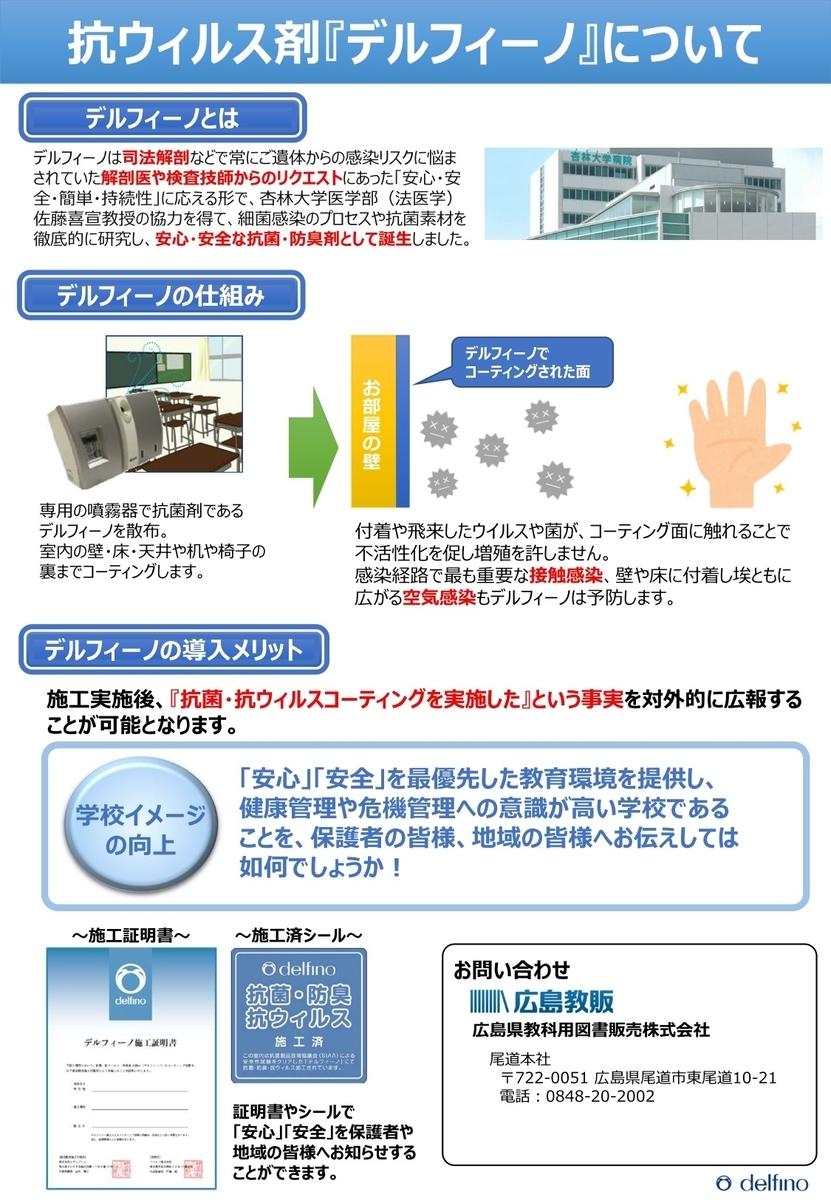 f:id:hirokyou:20200827112245j:plain